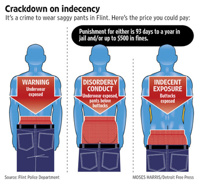 crackdown-on-indecency